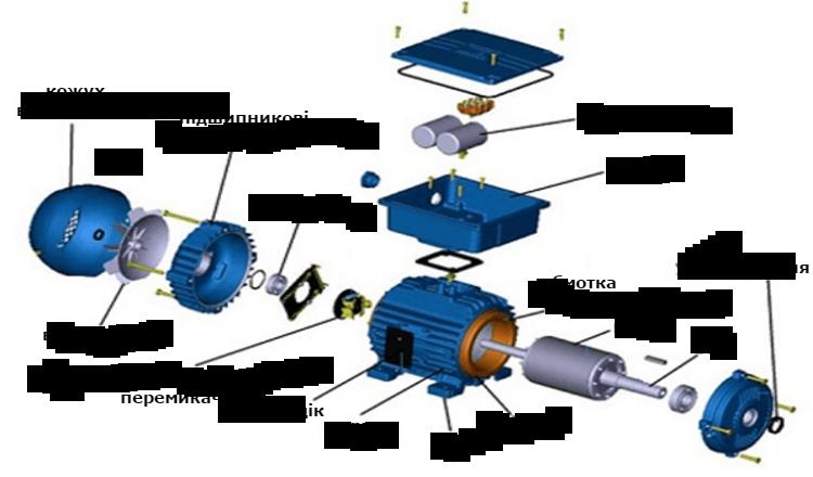 Основні несправності та ремонт електродвигунів – Тантал f321206a5b704